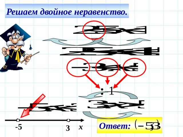 Решаем двойное неравенство. : -1 Все действия на слайде – последовательно щелчком мышки. Ответ:  -5 х 3 21