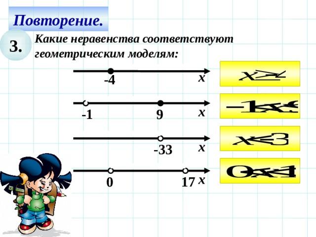 Повторение. Какие неравенства соответствуют 3. геометрическим моделям:  х -4  х 9 -1  х -33 Используем триггер, что позволяет учащимся определить последовательность решения примеров. Нажмите на числовой луч – появится соответствующий правильный ответ.  х 0 17 4