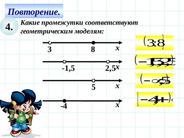 Повторение. Какие промежутки соответствуют 4. геометрическим моделям:  х 8 3  х -1,5 2,5  х  5 Используем триггер, что позволяет учащимся определить последовательность решения примеров. Нажмите на числовой луч – появится соответствующий правильный ответ.  х -4 5
