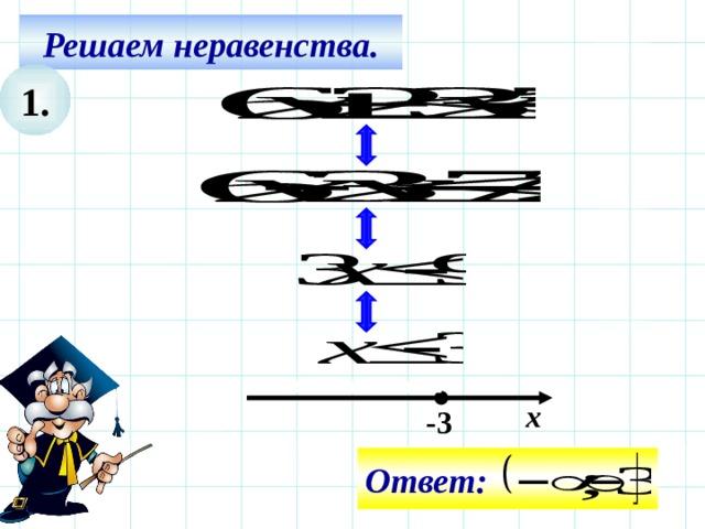 Решаем неравенства. 1. Все действия на слайде – последовательно щелчком мышки. х -3 Ответ: 10