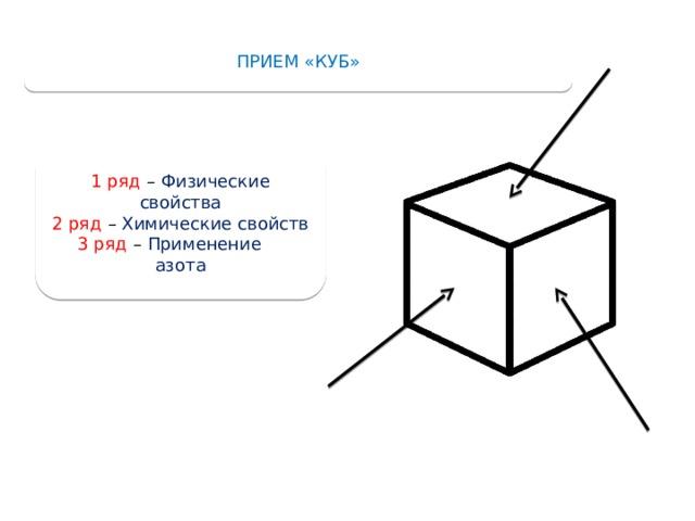 ПРИЕМ «КУБ» 1 ряд – Физические свойства 2 ряд – Химические свойств 3 ряд – Применение азота