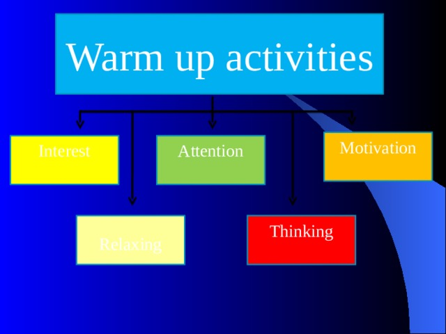 Warm up activities Motivation Interest Attention  Relaxing  Thinking