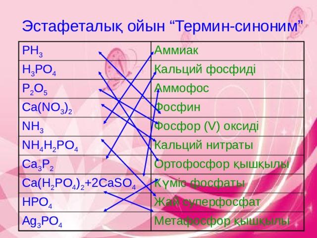 """Эстафеталық ойын """"Термин-синоним"""" PH 3 Аммиак H 3 PO 4 Кальций фосфиді P 2 O 5 Аммофос Ca(NO 3 ) 2 NH 3 Фосфин Фосфор (V) оксиді NH 4 H 2 PO 4 Кальций нитраты Ca 3 P 2 Ca(H 2 PO 4 ) 2 +2CaSO 4 Ортофосфор қышқылы Күміс фосфаты HPO 4 Ag 3 PO 4 Жай суперфосфат Метафосфор қышқылы"""