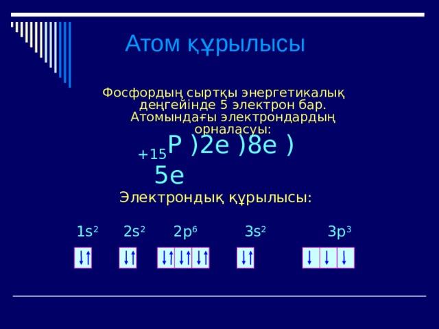 Атом құрылысы Фосфордың сыртқы энергетикалық деңгейінде 5 электрон бар. Атомындағы электрондардың орналасуы: +15 Р )2е )8е )5е Электрондық құрылысы:  1s 2 2s 2 2p 6 3s 2 3p 3