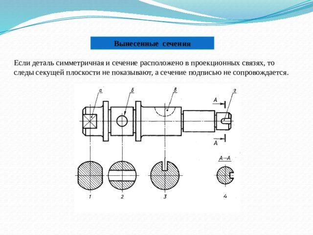 Вынесенные сечения Если деталь симметричная и сечение расположено в проекционных связях, то следы секущей плоскости не показывают, а сечение подписью не сопровождается.