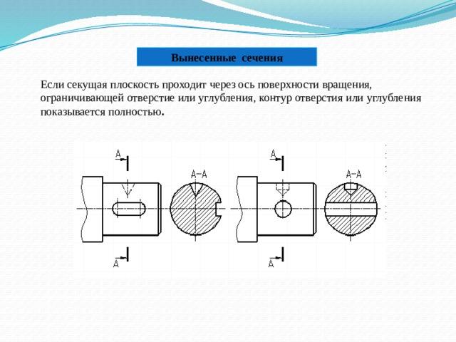 Вынесенные сечения Если секущая плоскость проходит через ось поверхности вращения, ограничивающей отверстие или углубления, контур отверстия или углубления показывается полностью .