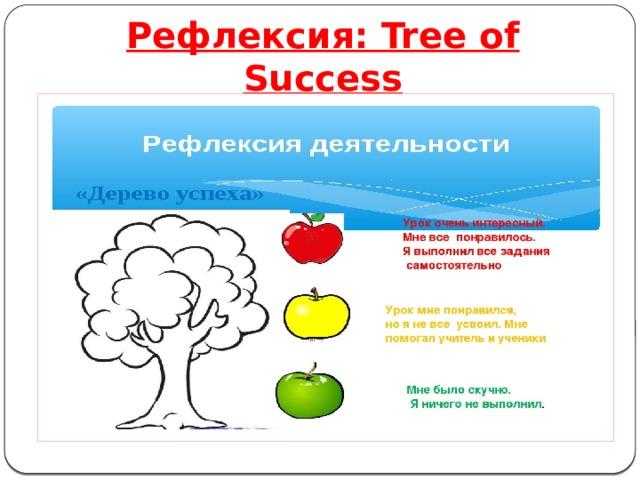 Рефлексия: Tree of Success
