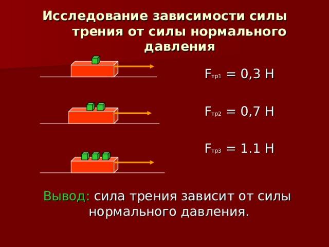 Исследование зависимости силы трения от силы нормального давления F тр1 = 0 ,3 Н F тр2 = 0,7 Н F тр3 = 1.1 Н  Вывод: сила трения зависит от силы нормального давления.