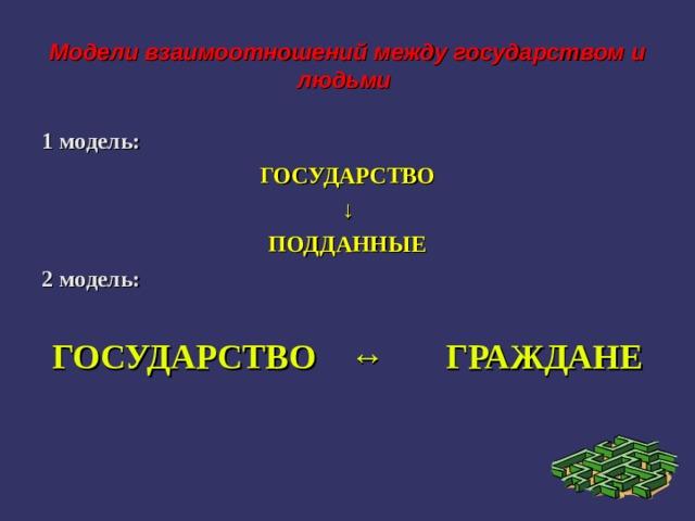Модели взаимоотношений между государством и людьми 1 модель: ГОСУДАРСТВО ↓ ПОДДАННЫЕ 2 модель: ГОСУДАРСТВО ↔ ГРАЖДАНЕ