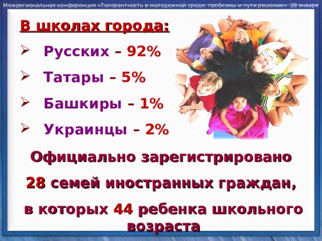 Межрегиональная конференция «Толерантность в молодежной среде: проблемы и пути решения» 28 января 2011 год В школах города:  Русских – 92 %  Татары – 5 %  Башкиры – 1 %  Украинцы – 2 % Официально зарегистрировано 28 семей иностранных граждан, в которых 44 ребенка школьного возраста