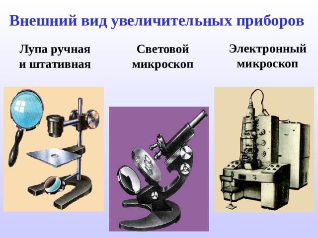 Внешний вид увеличительных приборов Электронный микроскоп Лупа  ручная и штативная Световой микроскоп