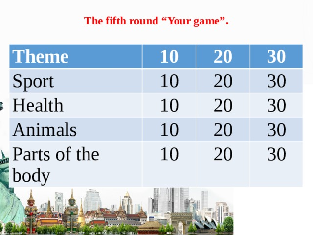 """The fifth round """"Your game"""" .   Theme 10 Sport  Health   20 10 Animals 10 20 30 30 20 10 Parts of the body 30 20 10 30 20 30"""
