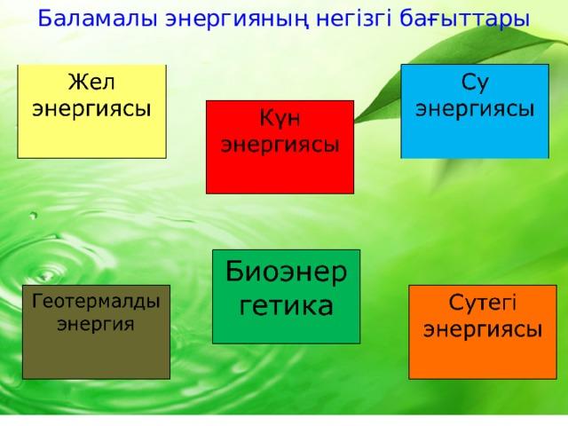 Баламалы энергияның негізгі бағыттары