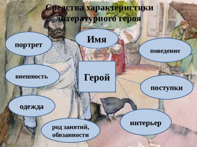 Средства характеристики литературного героя Имя портрет поведение Герой внешность поступки одежда интерьер род занятий, обязанности