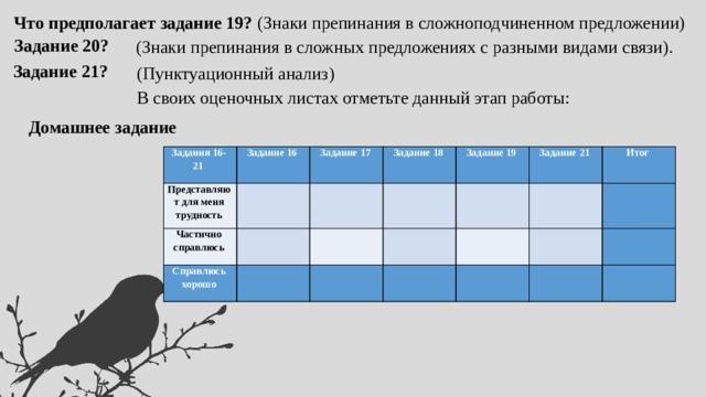 Что предполагает задание 19? (Знаки препинания в сложноподчиненном предложении) Задание 20? (Знаки препинания в сложных предложениях с разными видами связи). Задание 21? (Пунктуационный анализ) В своих оценочных листах отметьте данный этап работы: Домашнее задание Задания 16-21 Задание 16 Представляют для меня трудность Задание 17  Частично справлюсь  Задание 18  Справлюсь хорошо    Задание 19  Задание 21   Итог