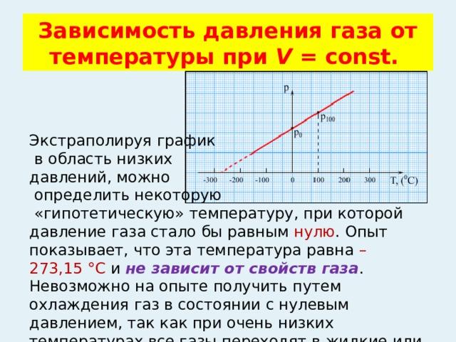 Зависимость давления газа от температуры при V =const. Экстраполируя график  в область низких давлений, можно  определить некоторую  «гипотетическую» температуру, при которой давление газа стало бы равным нулю . Опыт показывает, что эта температура равна –273,15°С и не зависит от свойств газа . Невозможно на опыте получить путем охлаждения газ в состоянии с нулевым давлением, так как при очень низких температурах все газы переходят в жидкие или твердые состояния.