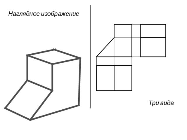 Наглядное  изображение Три  вида