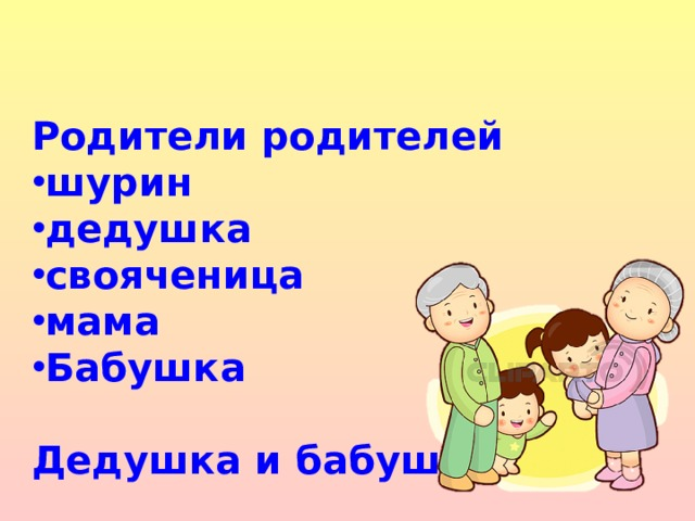 Родители родителей шурин дедушка свояченица мама Бабушка  Дедушка и бабушка