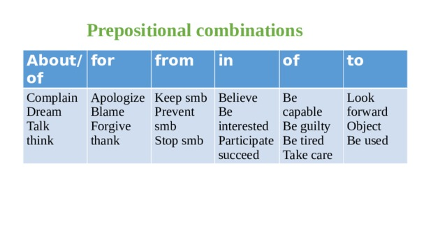 Prepositional combinations About/of Complain for from Dream Apologize Keep smb in Talk Blame Believe Prevent smb think of Forgive thank Be capable Stop smb Be interested to Participate Be guilty Look forward Be tired Object succeed Take care Be used
