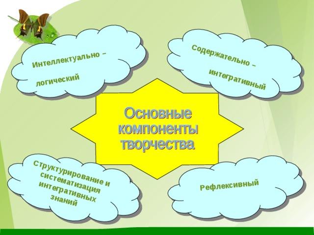 Интеллектуально –  логический  Содержательно – интегративный Структурирование и систематизация интегративных знаний   Рефлексивный