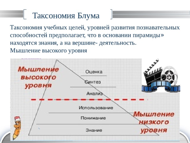 Таксономия Блума Таксономия учебных целей, уровней развития познавательных способностей предполагает, что в основании пирамиды »  находятся знания, а на вершине- деятельность. Мышление высокого уровня www.themegallery.com