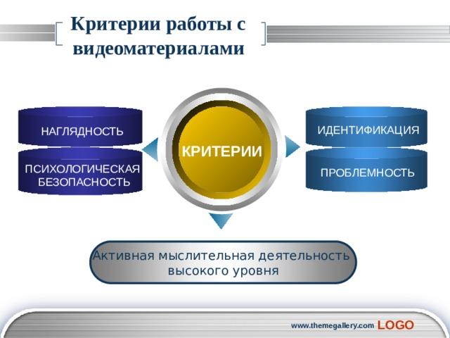 Критерии работы с видеоматериалами ИДЕНТИФИКАЦИЯ НАГЛЯДНОСТЬ КРИТЕРИИ ПСИХОЛОГИЧЕСКАЯ БЕЗОПАСНОСТЬ ПРОБЛЕМНОСТЬ Text Активная мыслительная деятельность высокого уровня www.themegallery.com