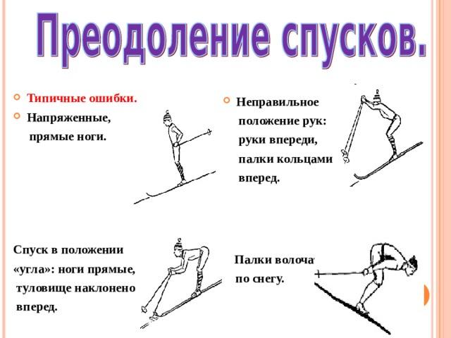 Типичные ошибки. Напряженные,  прямые ноги.       Спуск в положении «угла»: ноги прямые,  туловище наклонено  вперед. Неправильное