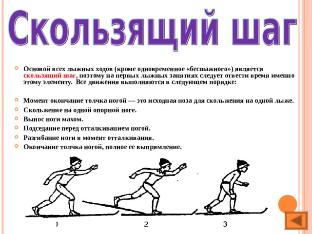 Основой всех лыжных ходов (кроме одновременное «бесшажного») является скользящий шаг , поэтому на первых лыжных занятиях следует отвести время именно этому элементу. Все движения выполняются в следующем порядке:  Момент окончание толчка ногой — это исходная поза для скольжения на одной лыже. Скольжение на одной опорной ноге. Вынос ноги махом. Подседание перед отталкиванием ногой. Разгибание ноги в момент отталкивания. Окончание толчка ногой, полное ее выпрямление.