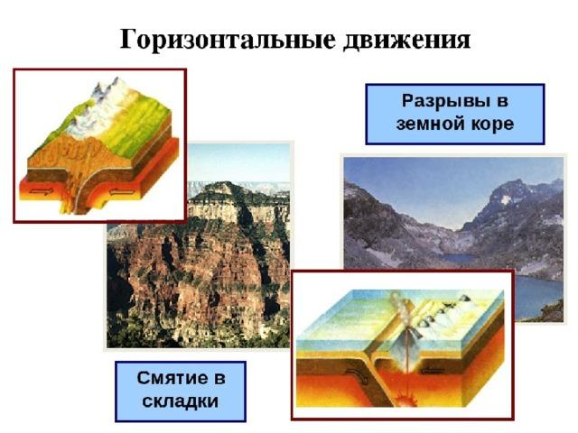 Картинки динамики движение земной коры