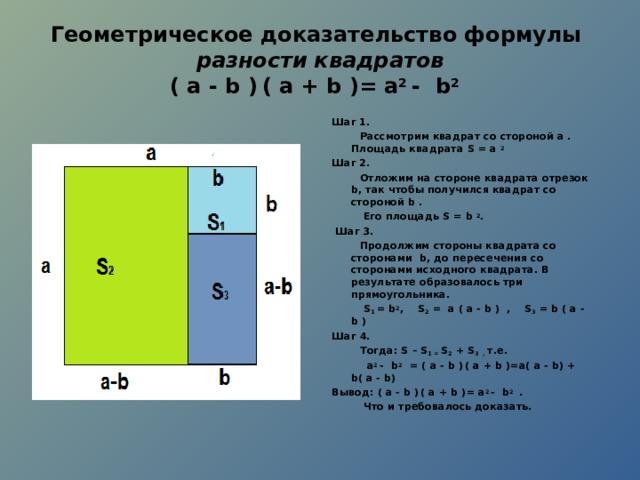 Геометрическое доказательство формулы разности  квадратов  ( а - b )  ( а + b )= а 2 - b 2  Шаг 1.  Рассмотрим квадрат со стороной а . Площадь квадрата S = а 2  Шаг 2.  Отложим на стороне квадрата отрезок b , так чтобы получился квадрат со стороной b .  Его площадь S = b 2 .  Шаг 3.  Продолжим стороны квадрата со сторонами b , до пересечения со сторонами исходного квадрата. В результате образовалось три прямоугольника.  S 1 = b 2 , S 2 = а ( а - b ) , S 3 = b ( а - b ) Шаг  4 .  Тогда : S – S 1 = S 2 + S 3 , т . е .  а 2 - b 2 = ( а - b )  ( а + b )=a( а - b) + b( а - b) Вывод: ( а - b )  ( а + b )= а 2 - b 2 .  Что и требовалось доказать.