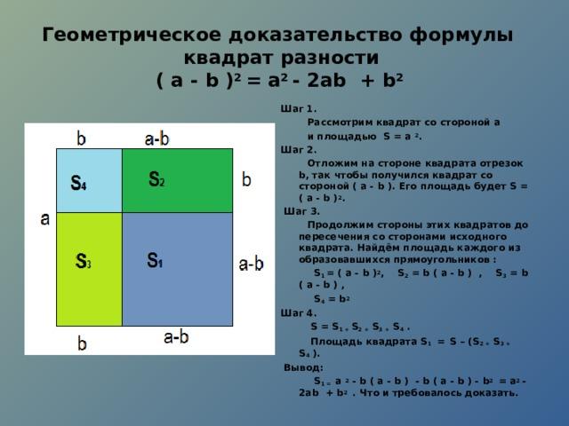Геометрическое доказательство формулы  квадрат разности   ( а - b ) 2 = а 2 - 2а b + b 2    Шаг 1.  Рассмотрим квадрат со стороной а  и площадью S = а 2 . Шаг 2.  Отложим на стороне квадрата отрезок b , так чтобы получился квадрат со стороной ( а - b ). Его площадь будет S = ( а - b ) 2 .  Шаг 3.  Продолжим стороны этих квадратов до пересечения со сторонами исходного квадрата. Найдём площадь каждого из образовавшихся прямоугольников :  S 1 = ( а - b ) 2 , S 2 = b ( а - b ) , S 3 = b ( а - b ) ,   S 4 = b 2 Шаг 4.  S = S 1 + S 2 +  S 3 +  S 4 .  Площадь квадрата S 1 =  S – ( S 2 +  S 3 +  S 4 ).  Вывод:  S 1 = а 2 - b ( а - b ) - b ( а - b ) - b 2 = а 2 - 2а b + b 2 . Что и требовалось доказать.