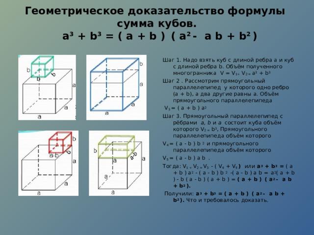 Геометрическое доказательство формулы сумма кубов.   а 3 + b 3 = ( а + b )  ( а 2 - а b + b 2 )   Шаг 1. Надо взять куб с длиной ребра а и куб с длиной ребра b . Объём полученного многогранника V = V 1+  V 2 = а 3 + b 3 Шаг 2 . Рассмотрим прямоугольный параллелепипед у которого одно ребро (а + b ), а два другие равны а. Объём прямоугольного параллелепипеда  V 3 = ( а + b ) а 2 Шаг 3. Прямоугольный параллелепипед с рёбрами а, b и а состоит куба объём которого V 2 =  b 3 , Прямоугольного параллелепипеда объём которого V 4 = ( а - b ) b 2 и прямоугольного параллелепипеда объём которого V 5 = ( а - b ) а b  . Тогда: V 1 + V 2 = V 3 - ( V 4 + V 5 ) или а 3 + b 3 = ( а + b ) а 2 - ( а - b ) b 2 -( а - b ) а b =  а 2 ( а + b ) - b ( а - b ) ( а + b ) = ( а + b )  ( а 2 - а b + b 2 ).  Получили: а 3 + b 3 = ( а + b )  ( а 2 - а b + b 2 ). Что и требовалось доказать.