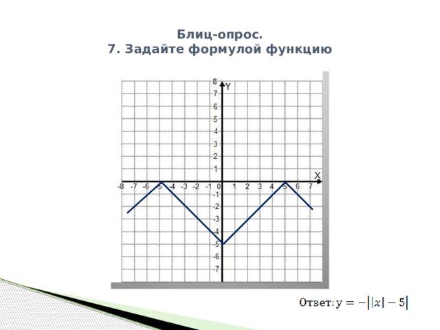 Блиц-опрос.  7. Задайте формулой функцию