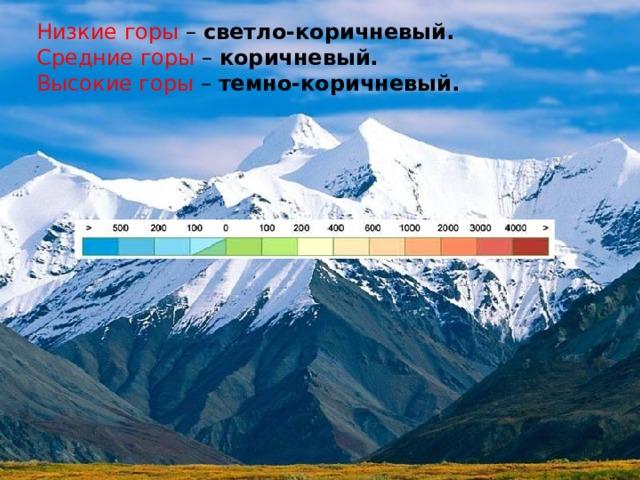 Низкие горы – светло-коричневый. Средние горы – коричневый. Высокие горы – темно-коричневый.