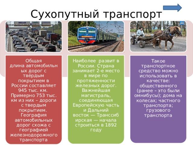 Общая длинаавтомобильных дорогс твёрдым покрытием в России составляет 945 тыс. км. Примерно 753 тыс. км из них – дороги с твердым покрытием. География автомобильных дорог схожа с географией железнодорожного транспорта Наиболее развит в России. Страна занимает 2-е место в мире по протяженности железных дорог. Важнейшая магистраль, соединяющая Европейскую часть и Дальний восток—Транссибирская— начала строиться в1892 году Такое транспортное средство можно использовать в качестве: общественного (ранее – это были омнибусы); дома на колесах; частного транспорта; грузового транспорта   Сухопутный транспорт