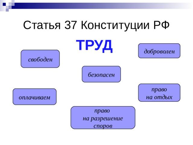 Статья 37 Конституции РФ ТРУД доброволен свободен безопасен право на отдых оплачиваем право на разрешение споров