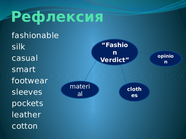 "Рефлексия fashionable silk casual smart footwear sleeves pockets leather cotton "" Fashion Verdict"" opinion material clothes"