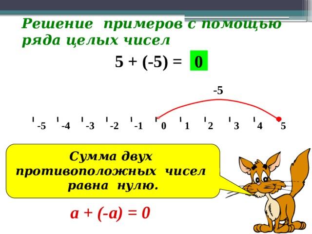 Решение примеров с помощью ряда целых чисел  5 + (-5) = 0 -5   -5 -4 -3 -2 -1 0 1 2 3 4 5 Сумма двух противоположных чисел равна нулю. а + (-а) = 0