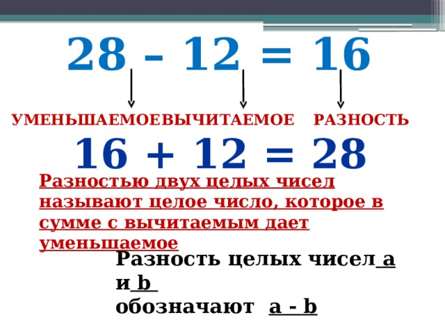 28 – 12 = 16 УМЕНЬШАЕМОЕ ВЫЧИТАЕМОЕ РАЗНОСТЬ 16 + 12 = 28 Разностью двух целых чисел называют целое число, которое в сумме с вычитаемым дает уменьшаемое Разность целых чисел а и b обозначают а - b 3