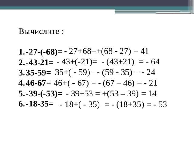 Вычислите : -27-(-68)= -43-21= 35-59= 46-67= -39-(-53)= -18-35= - 27+68=+(68 - 27) = 41 - 43+(-21)= - (43+21) = - 64 35+( - 59)= - (59 - 35) = - 24 46+( - 67) = - (67 – 46) = - 21 - 39+53 = +(53 – 39) = 14 - 18+( - 35) = - (18+35) = - 53