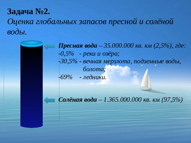 Задача №2. Оценка глобальных запасов пресной и солёной воды. Пресная вода – 35.000.000 кв. км (2,5%), где: -0,5% - реки и озёра; -30,5% - вечная мерзлота, подземные воды,  болота; -69% - ледники. Солёная вода – 1.365.000.000 кв. км (97,5%)