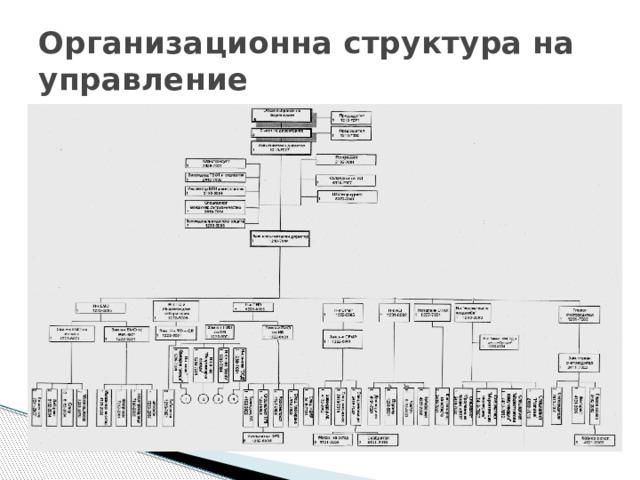 Организационна структура на управление Дружеството се управлява от Съвет на Директорите Капиталът на дружеството е в размер на 380 319 лв., разпределен в 380 319 бр. акции с номинална стойност 1 лев всяка една акция. 2