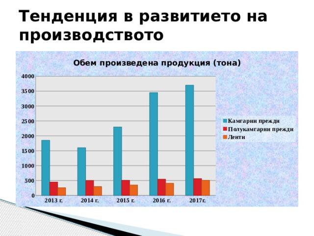 """Тенденция в развитието на производството Основната тенденция в развитието на """"Велбъдж"""" АД е постоянно увеличаване на относителния дял на производството. Максималният годишен производствен капацитет на предприятието е 3 600т. камгарни и 550 т. полукамгарни прежди при трисменен режим на работа. 2"""