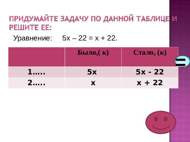 Уравнение: 5х – 22 = х + 22.   Было,( к) 1….. Стало, (к)  5х 2….. х 5х - 22 х + 22 =