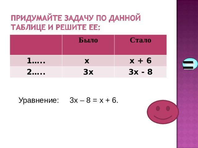 Было 1….. Стало  х 2….. 3х х + 6 3х - 8 = Уравнение: 3х – 8 = х + 6.
