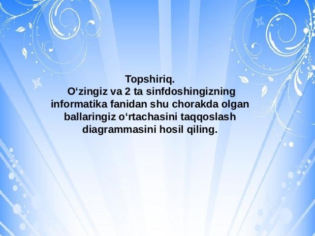 Topshiriq.  O'zingiz va 2 ta sinfdoshingizning informatika fanidan shu chorakda olgan ballaringiz o'rtachasini taqqoslash diagrammasini hosil qiling.
