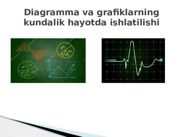 Diagramma va grafiklarning kundalik hayotda ishlatilishi
