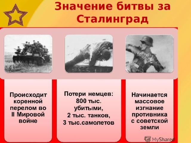 Значение битвы за Сталинград