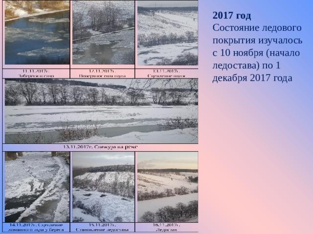 2017 год Состояние ледового покрытия изучалось с 10 ноября (начало ледостава) по 1 декабря 2017 года
