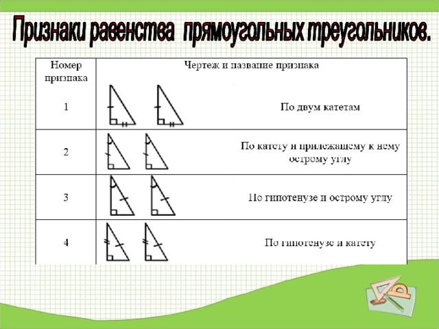 Теорема 2 Если гипотенуза и катет одного прямоугольного треугольника соответственно равны гипотенузе и катету другого, то такие треугольники равны. В 1 В Дано: АВС, А 1 В 1 С 1 - прямоугольные, АВ = А 1 В 1 , ВС = В 1 С 1  C  C 1  А 2 А А 1  АВС = А 1 В 1 С 1 Доказать:  Доказательство: